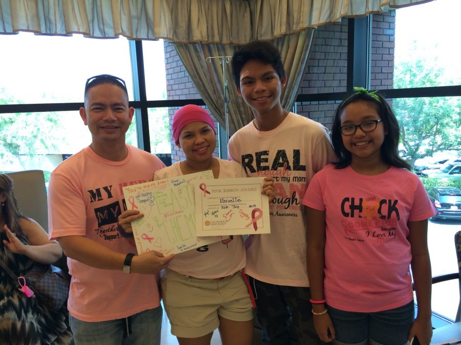 Family History Not Always Related to Breast Cancer