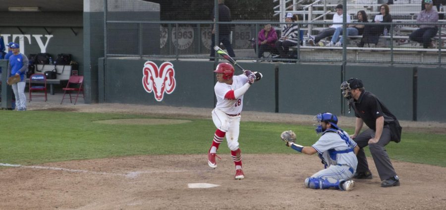 Freshman+outfielder+J.D+Ortiz+had+a+big+night+in+the+Rams%27+10-4+win+against+West+Hills+College+Coalinga+on+Tuesday%2C+Feb.+25%2C+going+1+for+2+with+three+walks+and+three+runs+scored.