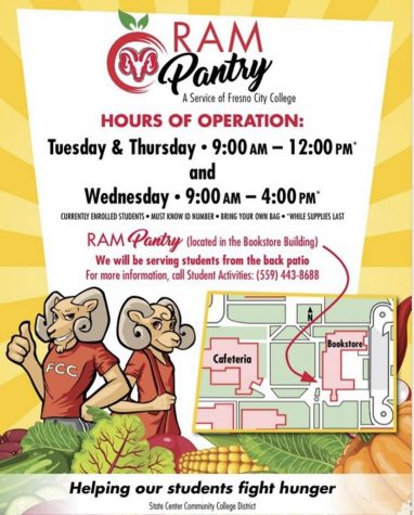 The Ram Pantry is Committed to Helping Students During COVID-19 Pandemic
