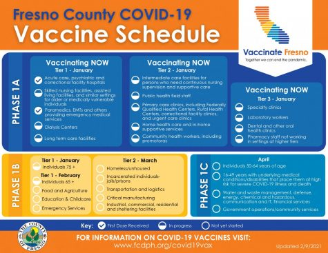 Courtesy of Fresno County Department of Public Health